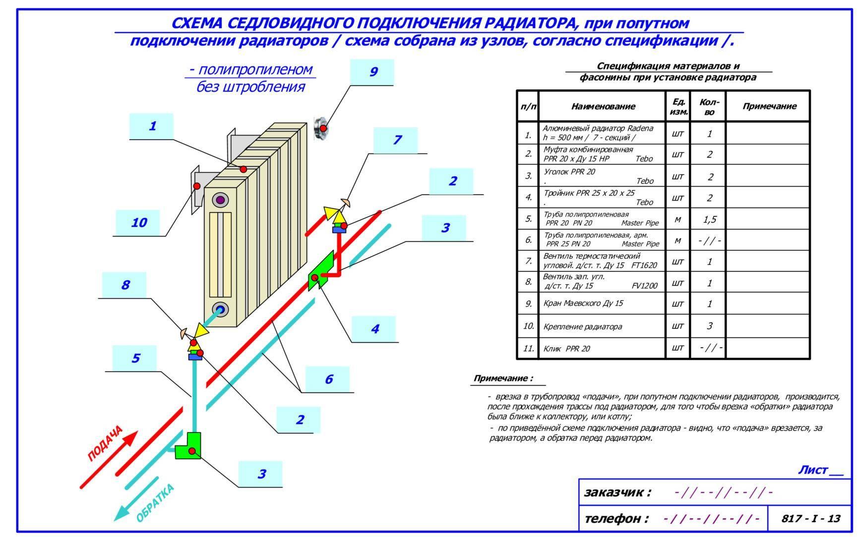 Гидравлический расчет однотрубной системы отопления с примерами