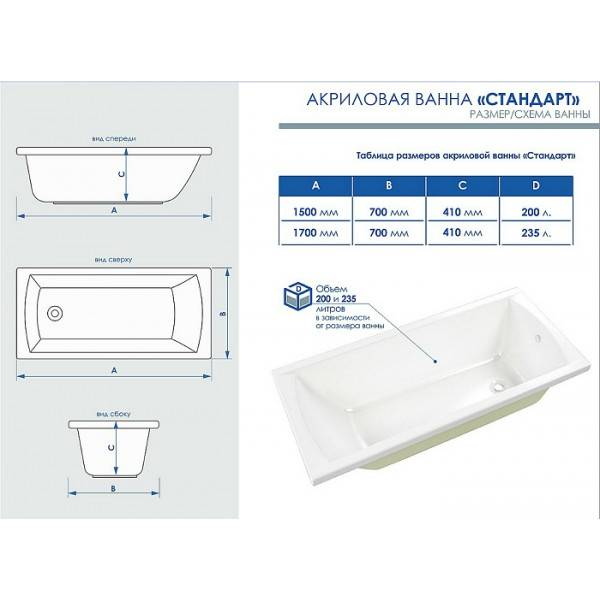 Размеры ванн разной формы: внешние и внутренние габариты, как подобрать подходящую ванну