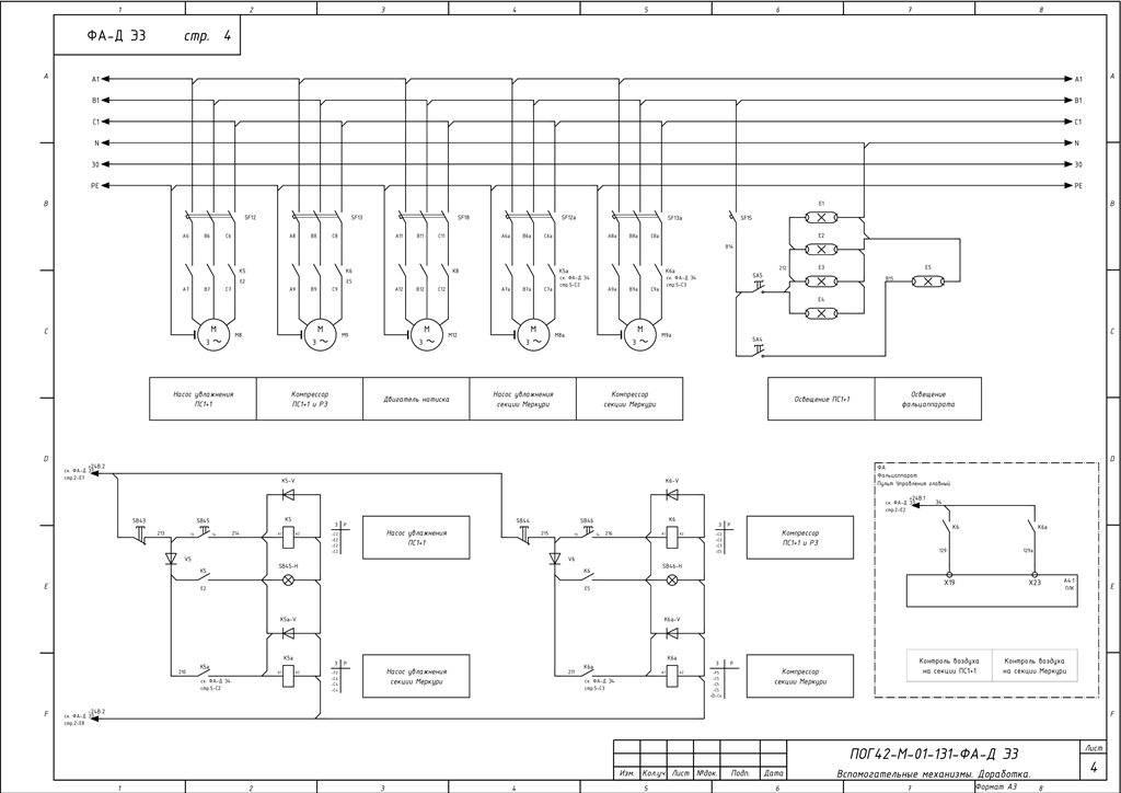 Щит управления: назначение и устройство прибора автоматического регулирования приточно-вытяжной вентиляции