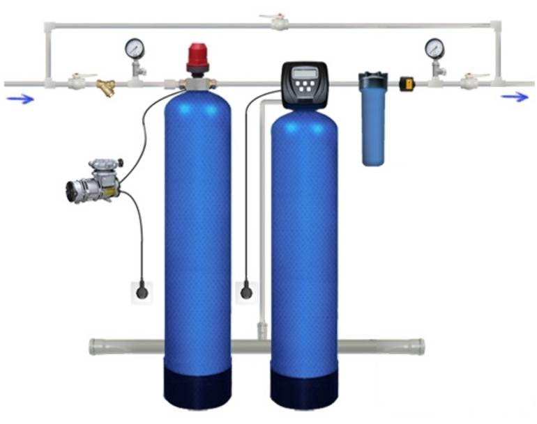 Магистральные фильтры от железа - dacha - каталог - фильтр для воды
