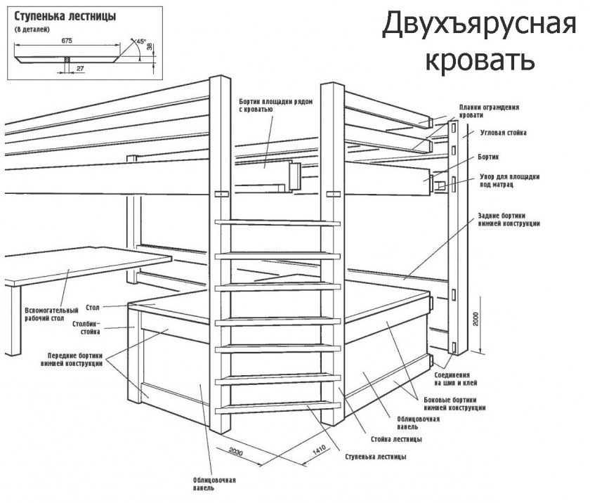 Как сделать кровать-домик своими руками: чертежи, пошаговая инструкция и варианты дизайна