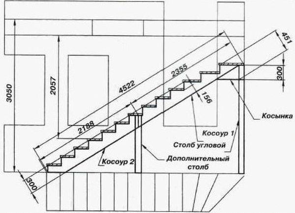 Лестница из профильной трубы своими руками: монтаж
