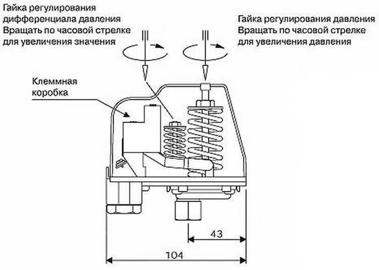 Как отрегулировать реле давления воды для гидроаккумулятора