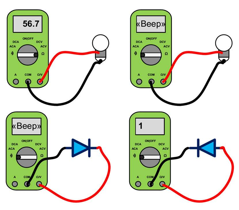 Как вольтметром измерить силу тока