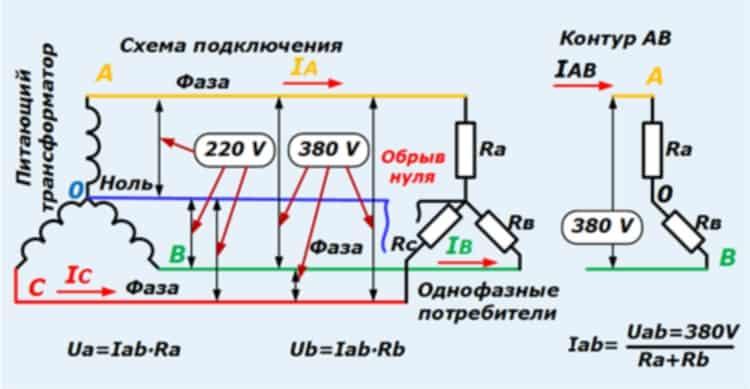 Что такое обрыв нуля в трехфазной сети — причины и защита