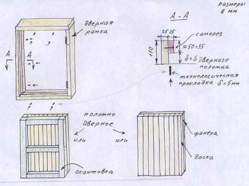 Инструкция по самостоятельной установке межкомнатных дверей
