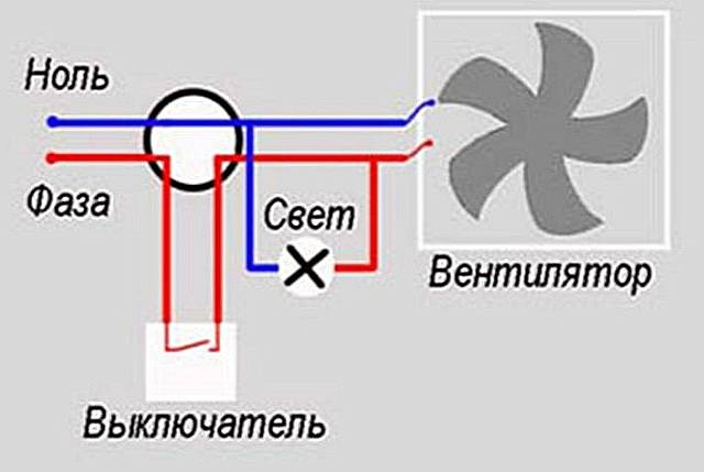 Как подключить вентилятор в ванной к выключателю: очень подробная инструкция и видео