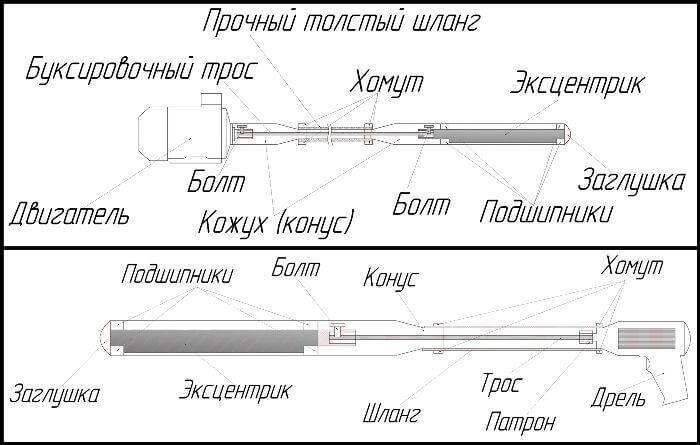 Строительный вибратор: устройство, виды, принцип работы, лучшие модели