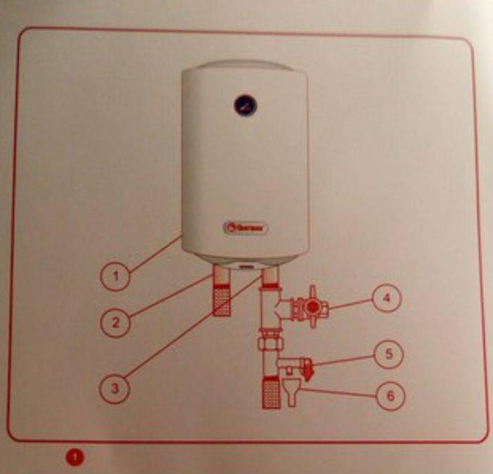Как установить бойлер своими руками: инструкция +фото и видео и пошаговая инструкция