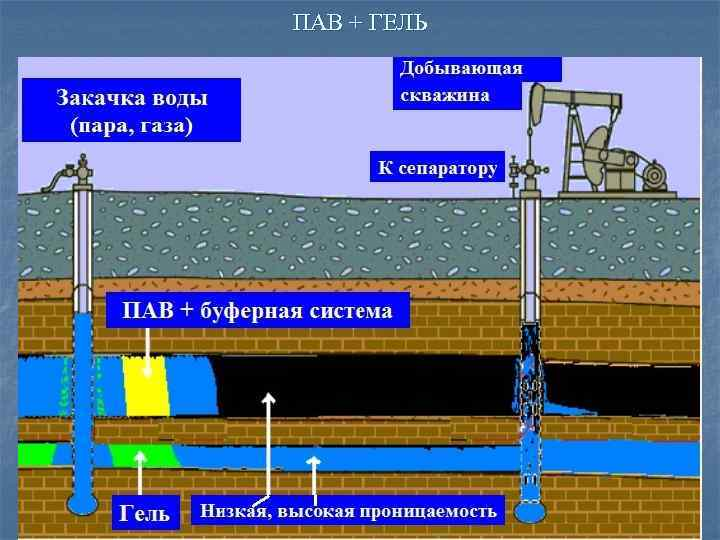 Почему вода из скважины желтеет: причины + методы очистки | гидро гуру