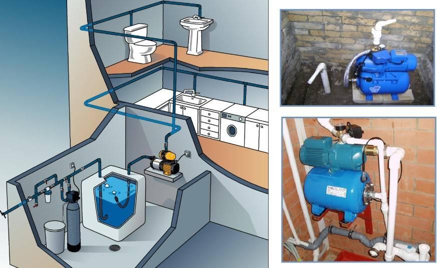 Автономное водоснабжение частного дома: обзор системы   гидро гуру