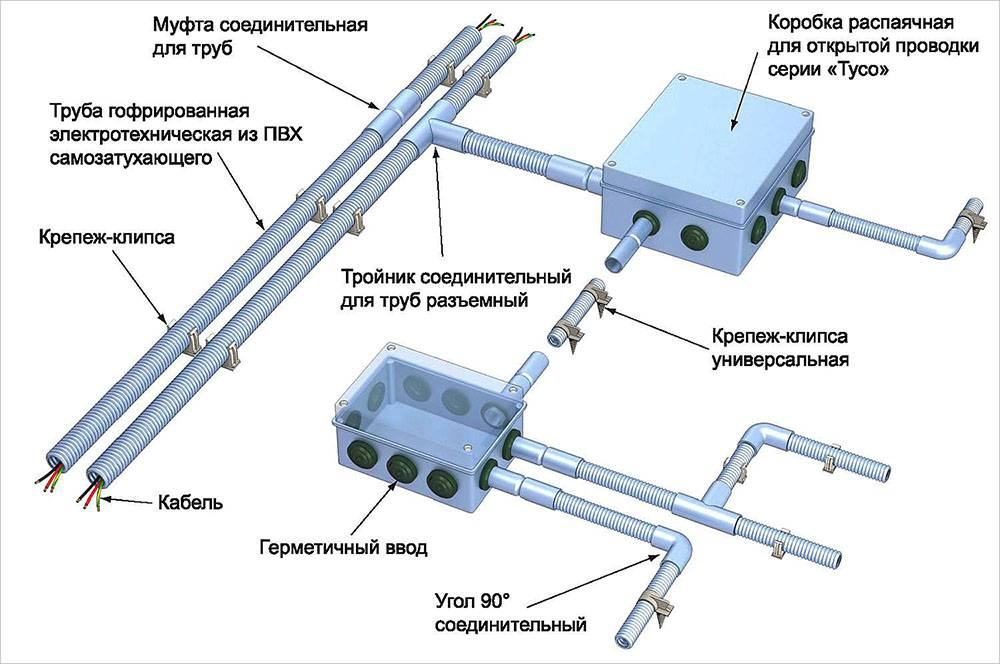 Пвх, пнд и металлические трубы для электропроводки: характеристики
