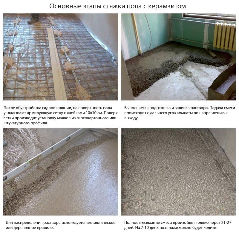 Устройство бетонного пола в гараже: технология заливки бетоном