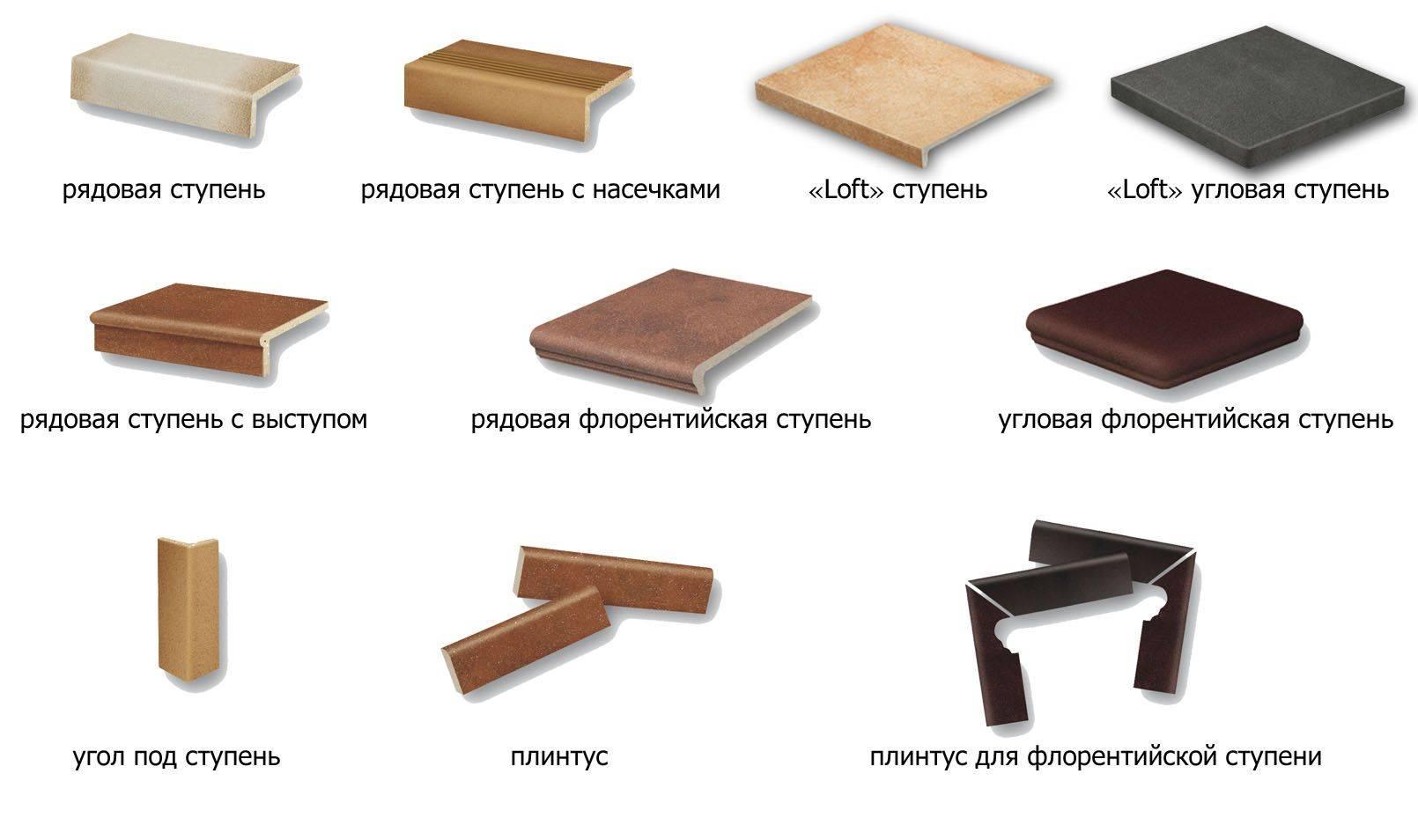 Плитка для печи: разновидности, методы облицовки