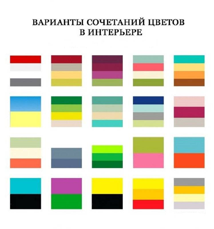 Таблица сочетания цветов в интерьере: теория и практические советы