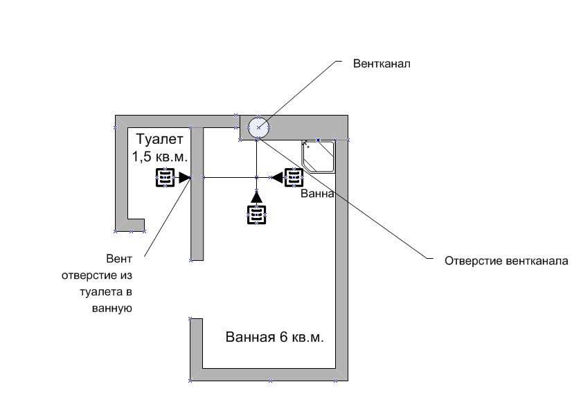Правильная вентиляция в ванной комнате и туалете – что важно учесть