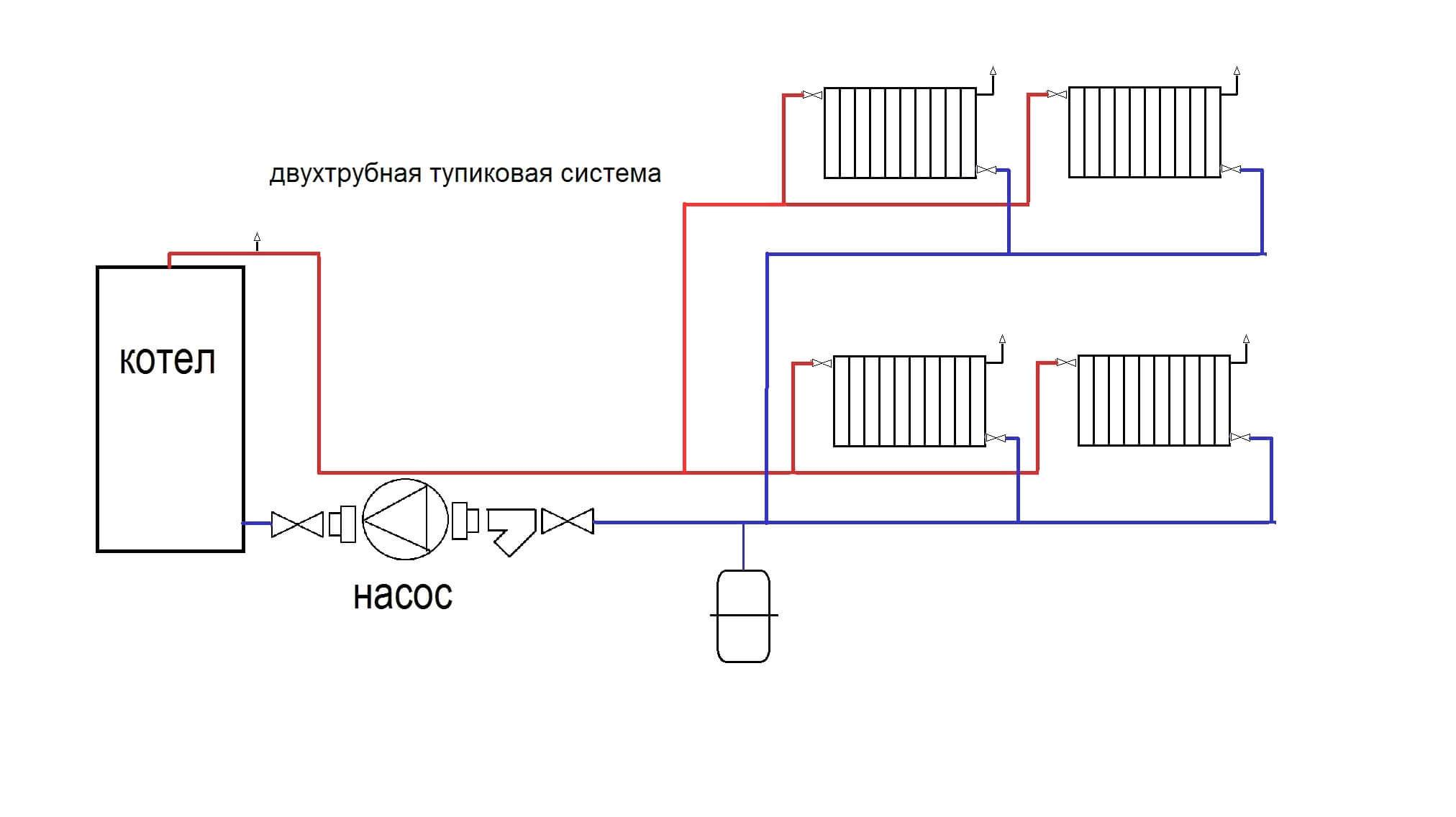 Как сделать однотрубную систему отопления своими руками