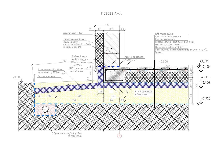Монолитный фундамент (76 фото): строительство из плит для частного дома, процесс заливки, какой должна быть толщина для строения из газобетона