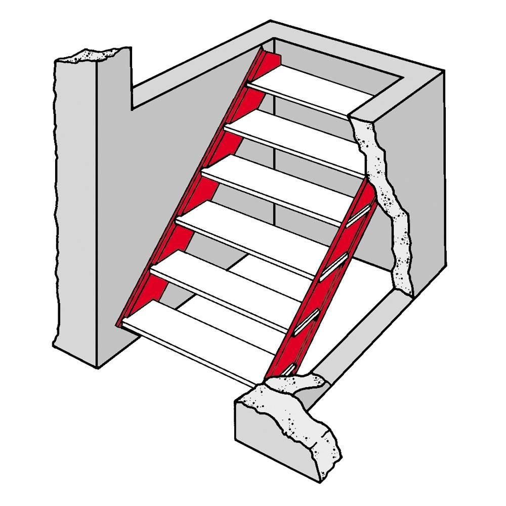 Лестница в подвал (64 фото): монтаж своими руками, как сделать металлическую, деревянную и бетонную, особенности винтовой конструкции для подвального помещения