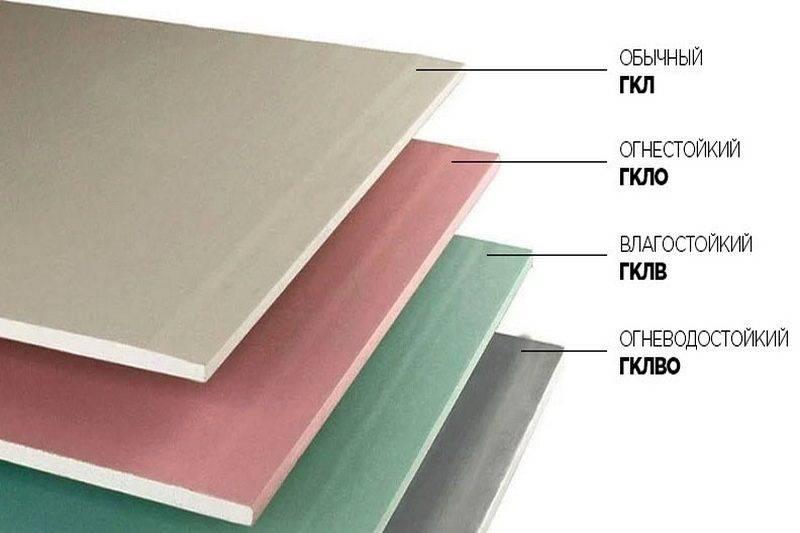 Гипсоволокнистый лист влагостойкий — что это такое, характеристики, применение