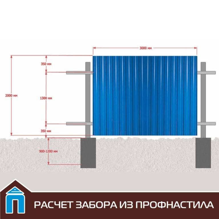 Забор из профнастила своими руками: фото, видео инструкция забор из профнастила своими руками: фото, видео инструкция