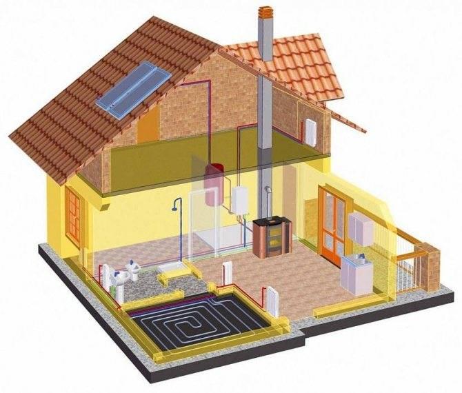 7 способов отопления дома электричеством — как выбрать самый экономный