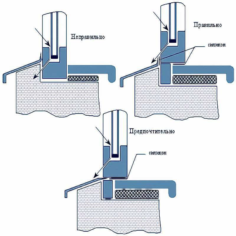 Монтаж пластиковых окон своими руками: подготовка оконного блока и процесс установки, монтаж подоконника