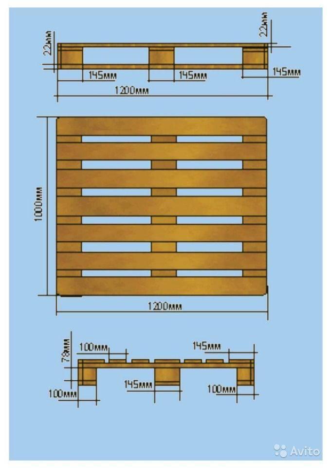 Размеры и габариты американского паллета: длина, ширина, высота