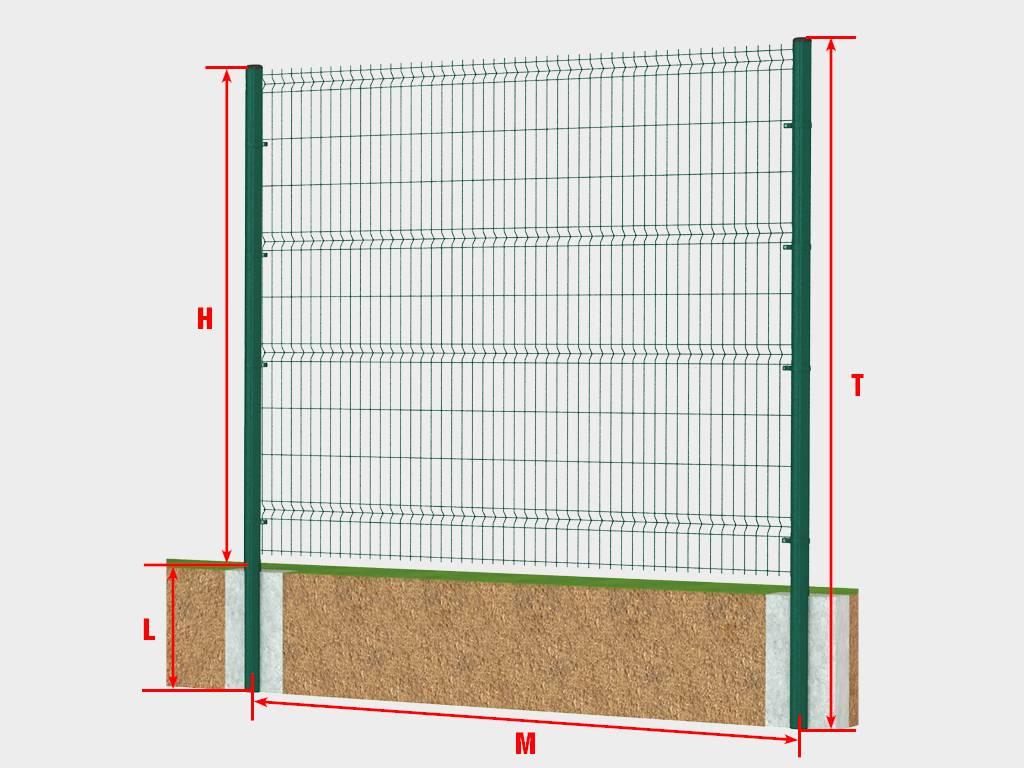 Сварные заборы из 3d сетки и панелей: установка его своими руками