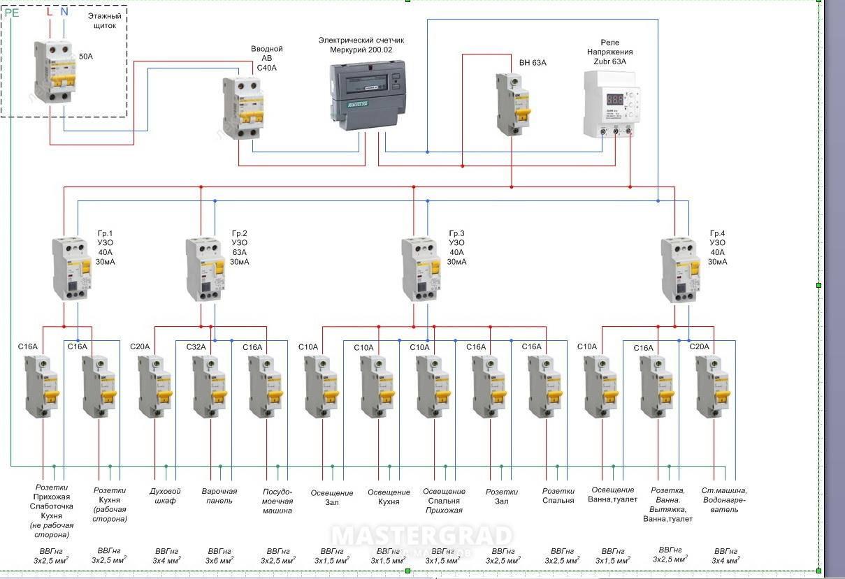 D-electric.ru расчет электрощита на примере однокомнатной квартиры