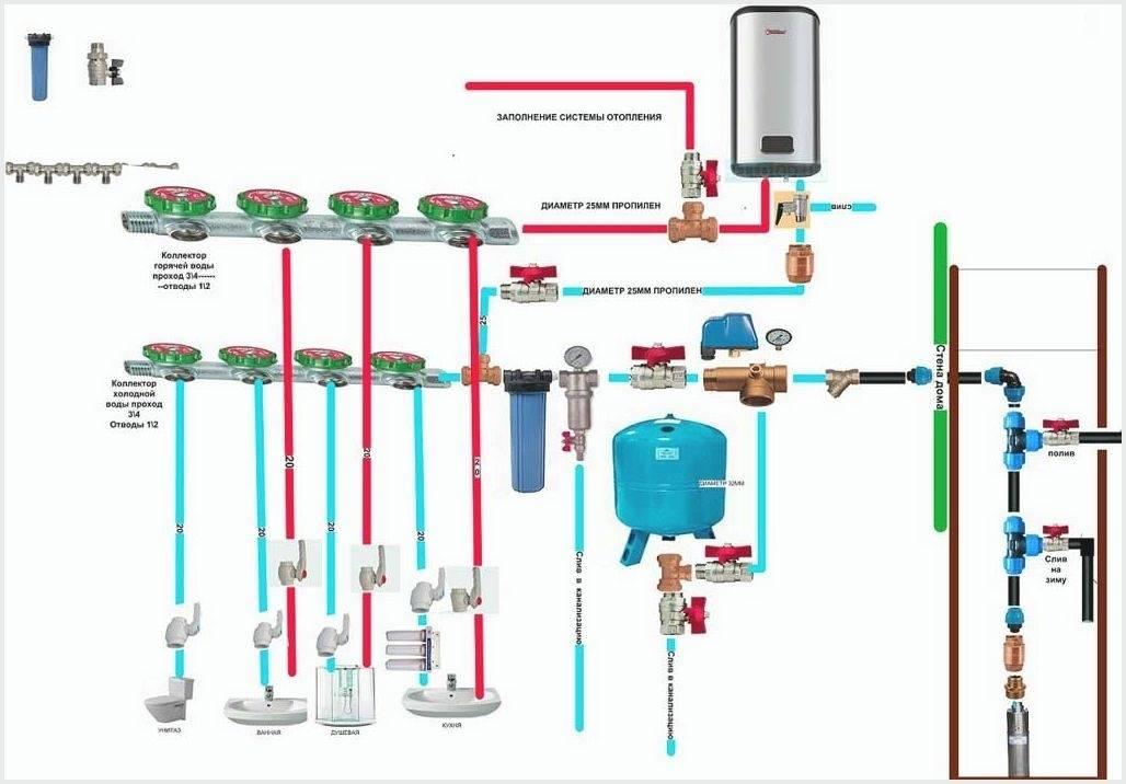Схема системы водоснабжения частного дома от скважины с гидроаккумулятором своими руками