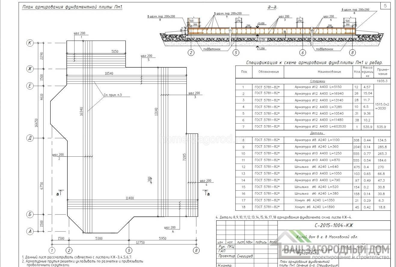 Армирование монолитной плиты перекрытия: чертеж, расчет, пошаговая инструкция | все о бетоне