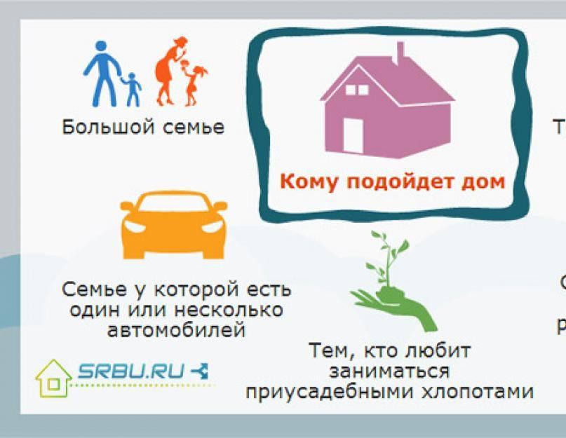 Почему 66% россиян предпочитают жизнь в частном доме, если квартира удобнее?