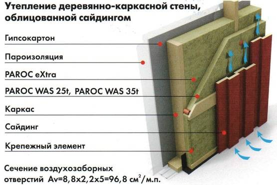 Калькулятор оценки необходимости утепления стены дома