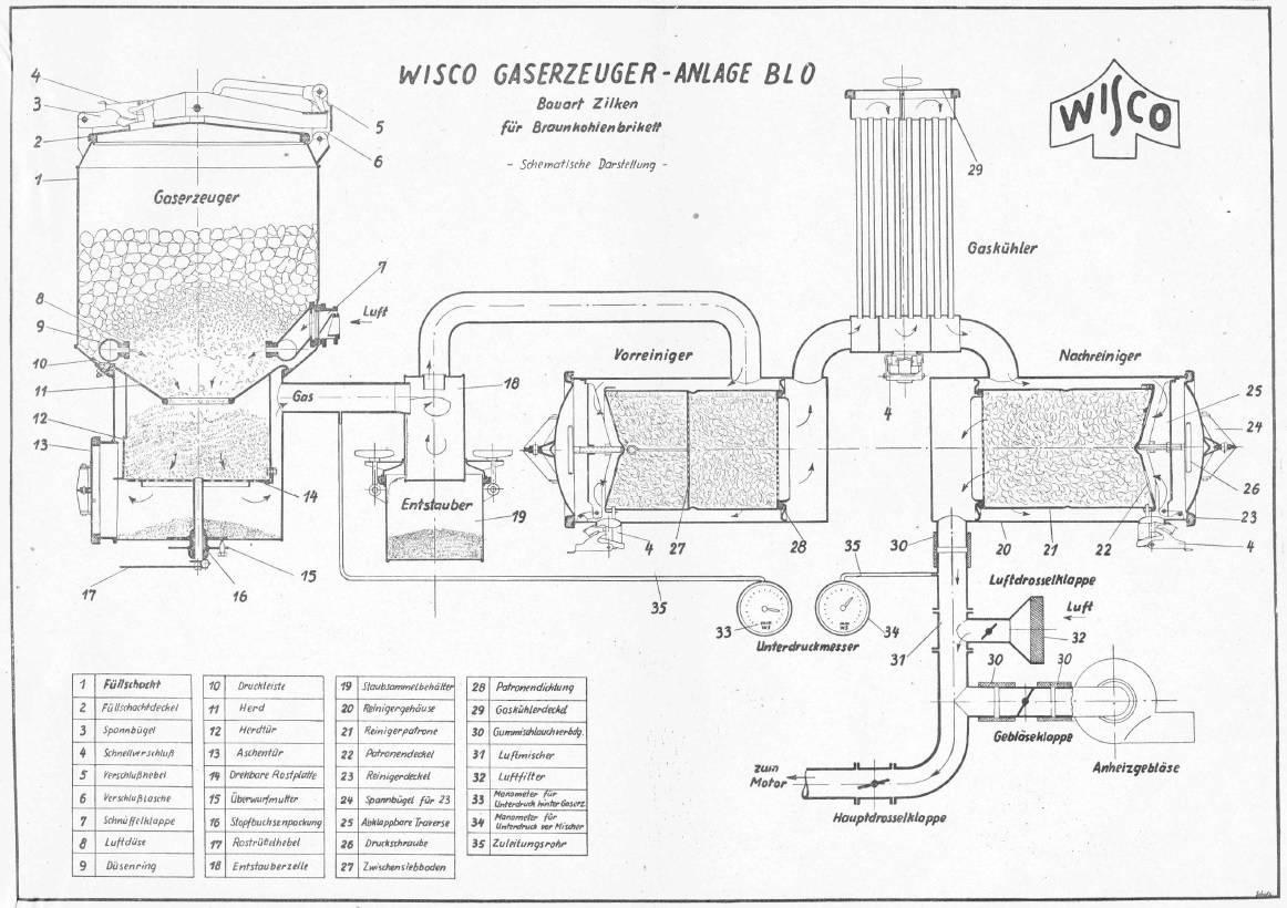 Как выбрать газовый электрогенератор? основные характеристики с примерами