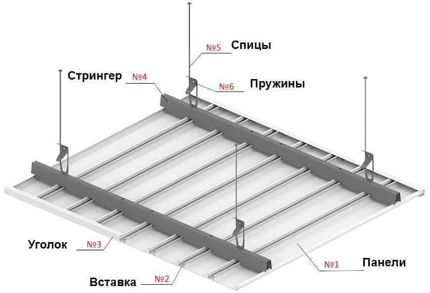 Потолок реечный алюминиевый технические характеристики