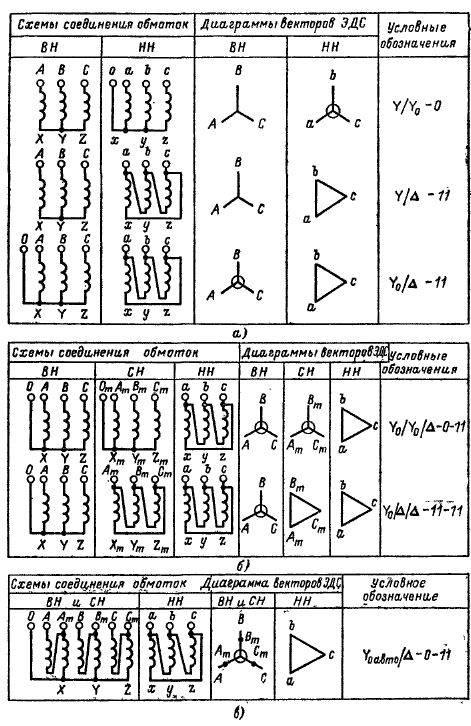 Группы соединения обмоток трансформатора: понятие, схемы и таблицы, чем определяется