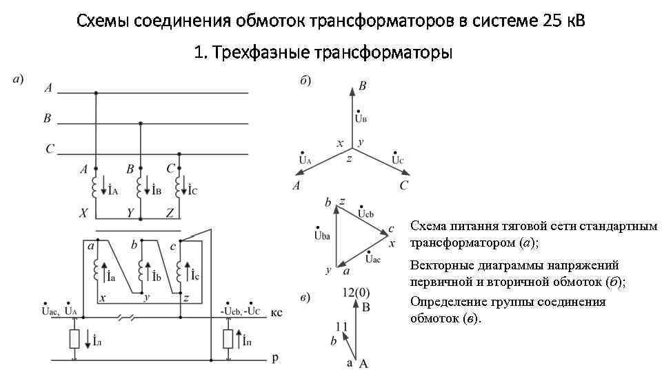 Конструкция и принцип действия трехфазных трансформаторов