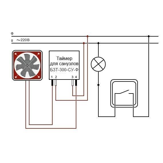 Как подключить вентилятор в ванной к выключателю: разбор популярных схем и подробные инструкции