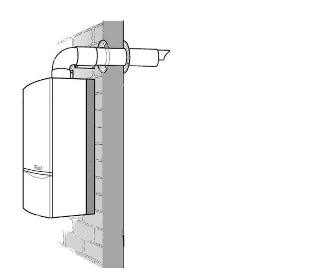 Можно ли в один дымоход вывести газовый котел и газовую колонку