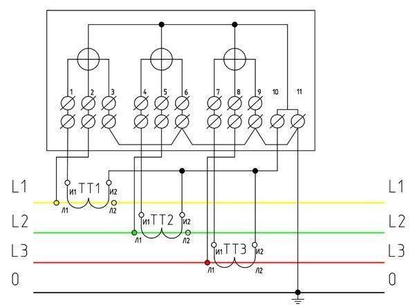 Трехфазный счетчик «меркурий 230»: отзывы и схема подключения