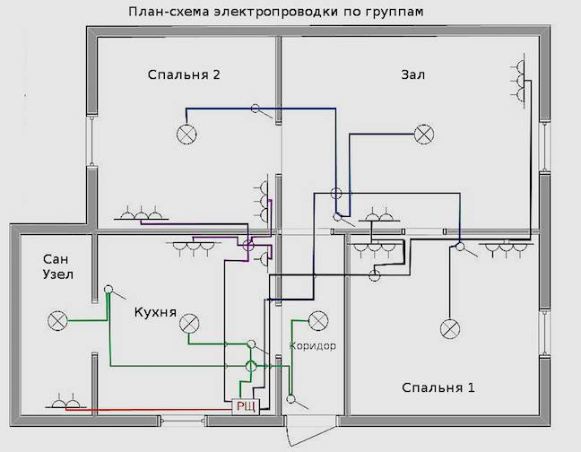 Схема электропроводки: проводка в частном доме своими руками