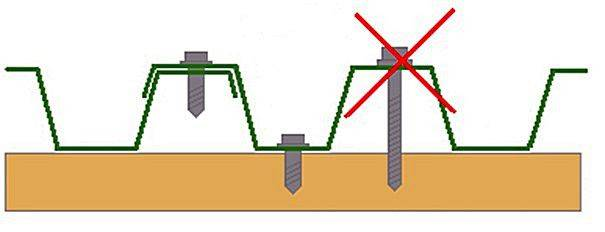 Крепление профнастила на крыше: расстояние между саморезами
