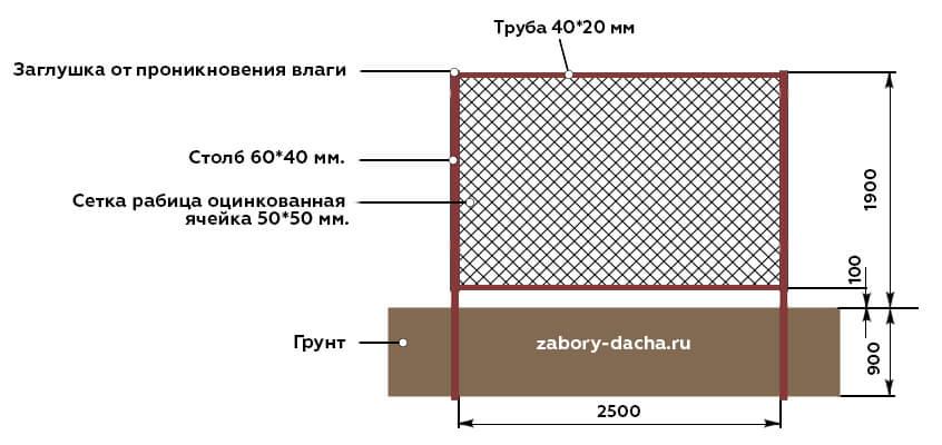 Забор из сетки рабицы - виды, характеристики, особенности монтажа и оформления