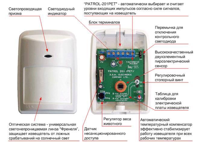 Виды датчиков движения для охранной сигнализации:выбор,установка