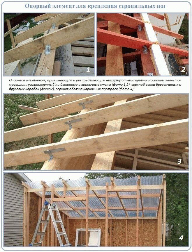 Как состыковать крышу пристройки и дома: архитектурные, конструктивные варианты