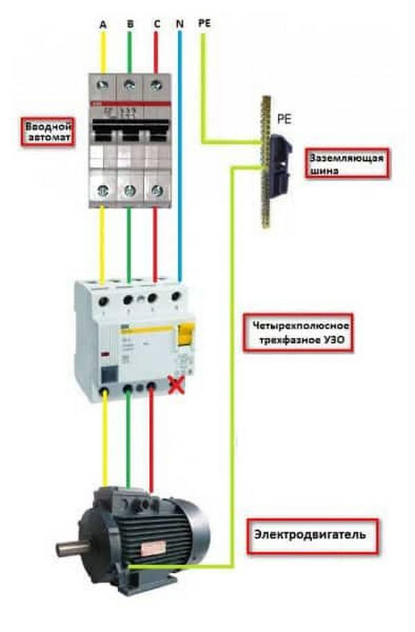 Подключение автоматов вщитке: как правильно подключить узо