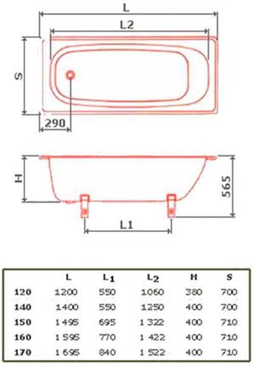 Размеры стальной ванной: основные критерии выбора стальных ванн