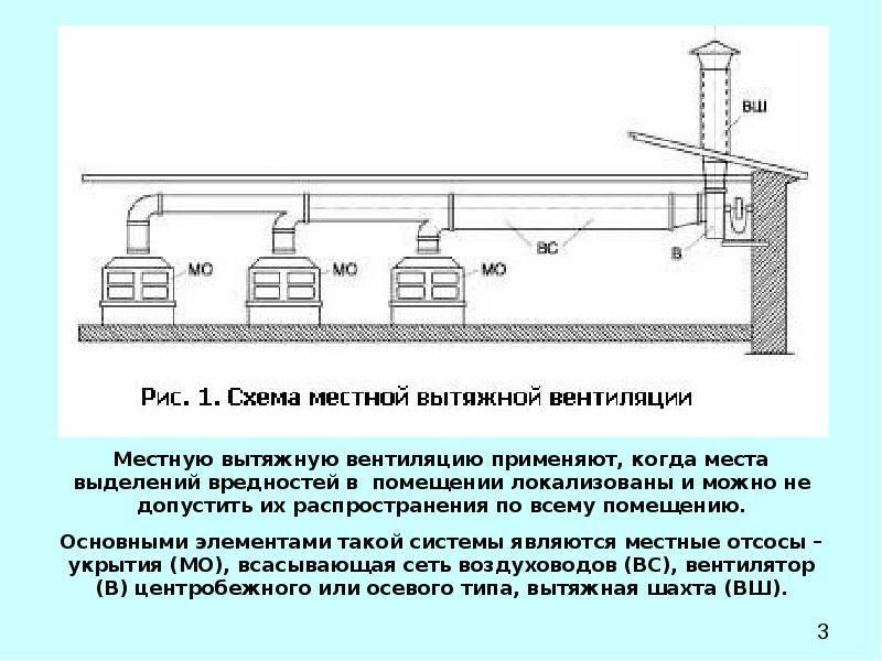 Расчет системы приточной вентиляции