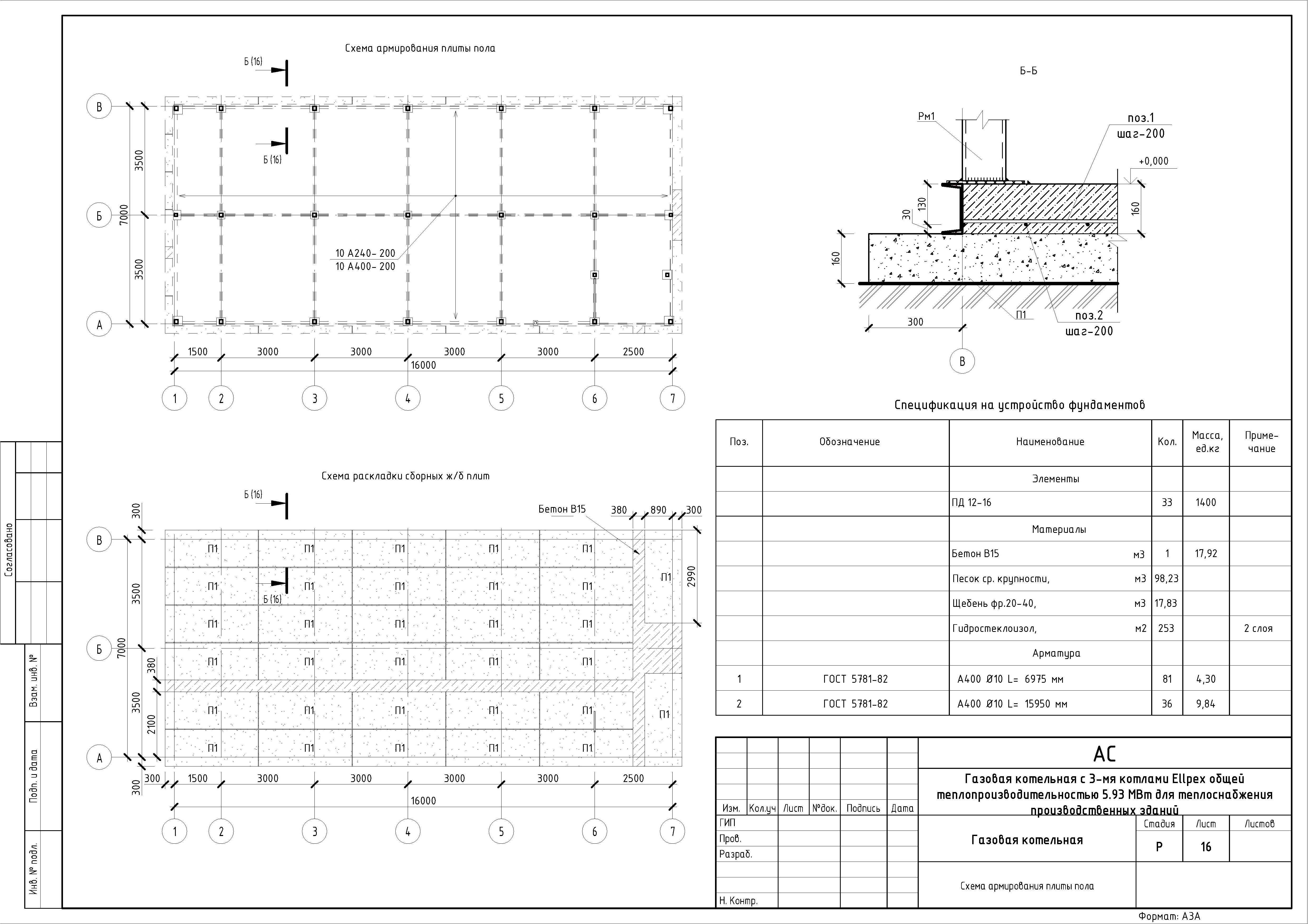 Марка бетона для фундаментной плиты: какая нужна для плитного фундамента частного дома, какую выбрать для монолитного плитного основания?